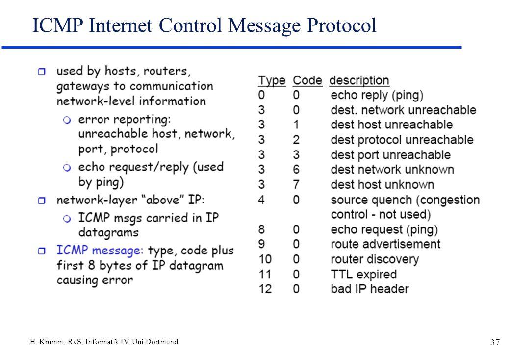 H. Krumm, RvS, Informatik IV, Uni Dortmund 37 ICMP Internet Control Message Protocol