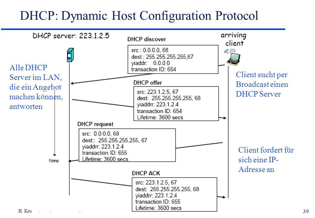 H. Krumm, RvS, Informatik IV, Uni Dortmund 39 DHCP: Dynamic Host Configuration Protocol Client sucht per Broadcast einen DHCP Server Client fordert fü