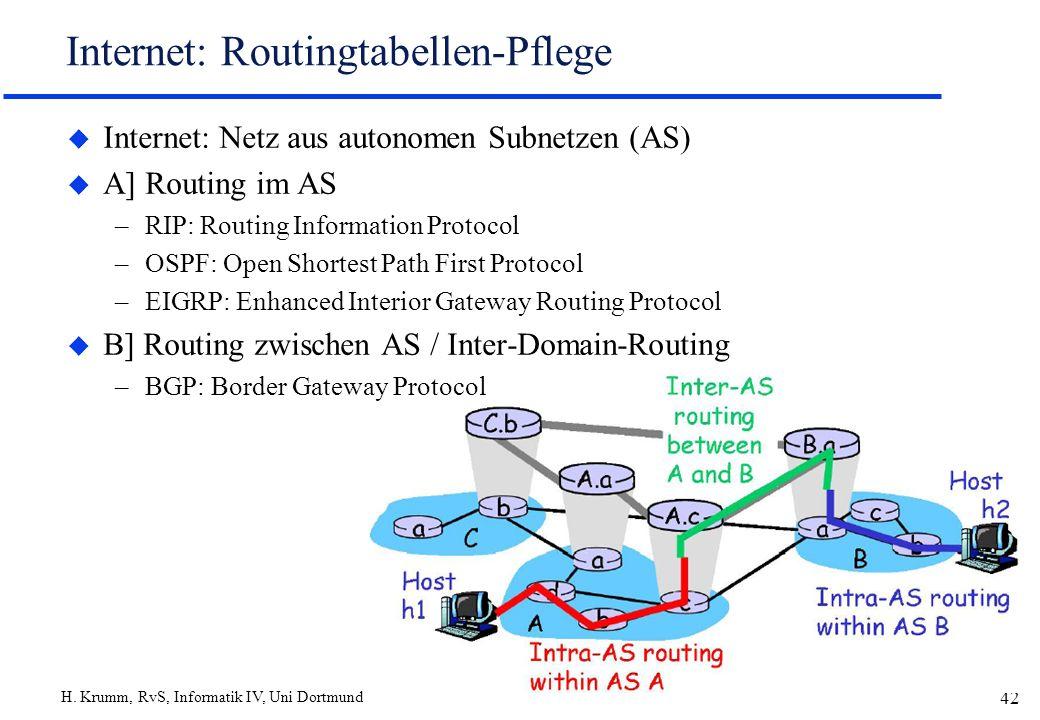 H. Krumm, RvS, Informatik IV, Uni Dortmund 42 Internet: Routingtabellen-Pflege u Internet: Netz aus autonomen Subnetzen (AS) u A] Routing im AS –RIP: