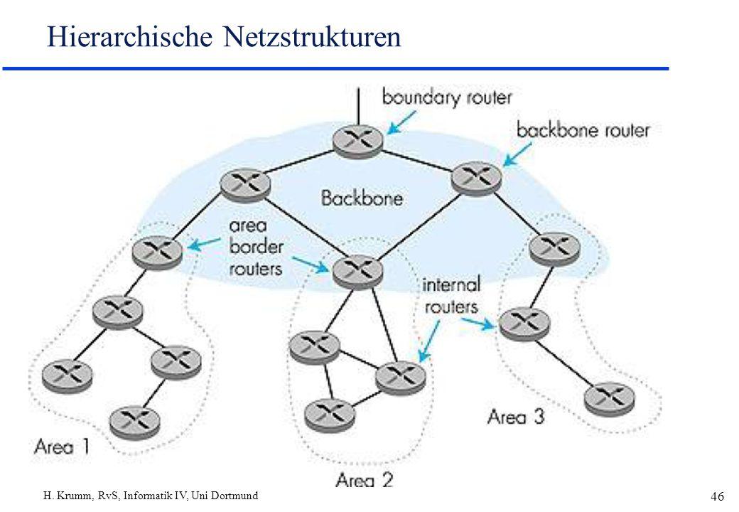 H. Krumm, RvS, Informatik IV, Uni Dortmund 46 Hierarchische Netzstrukturen