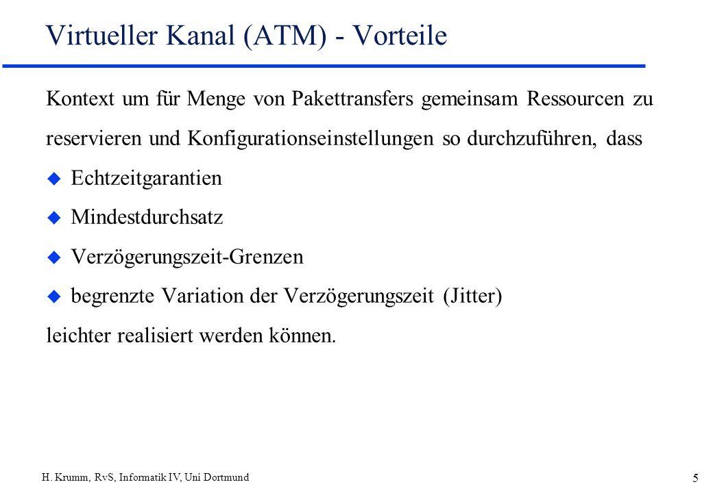 H. Krumm, RvS, Informatik IV, Uni Dortmund 5 Virtueller Kanal (ATM) - Vorteile Kontext um für Menge von Pakettransfers gemeinsam Ressourcen zu reservi