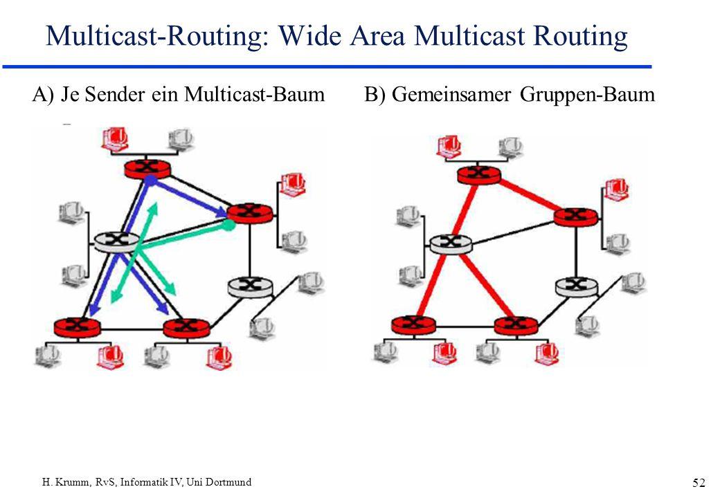 H. Krumm, RvS, Informatik IV, Uni Dortmund 52 Multicast-Routing: Wide Area Multicast Routing A) Je Sender ein Multicast-BaumB) Gemeinsamer Gruppen-Bau