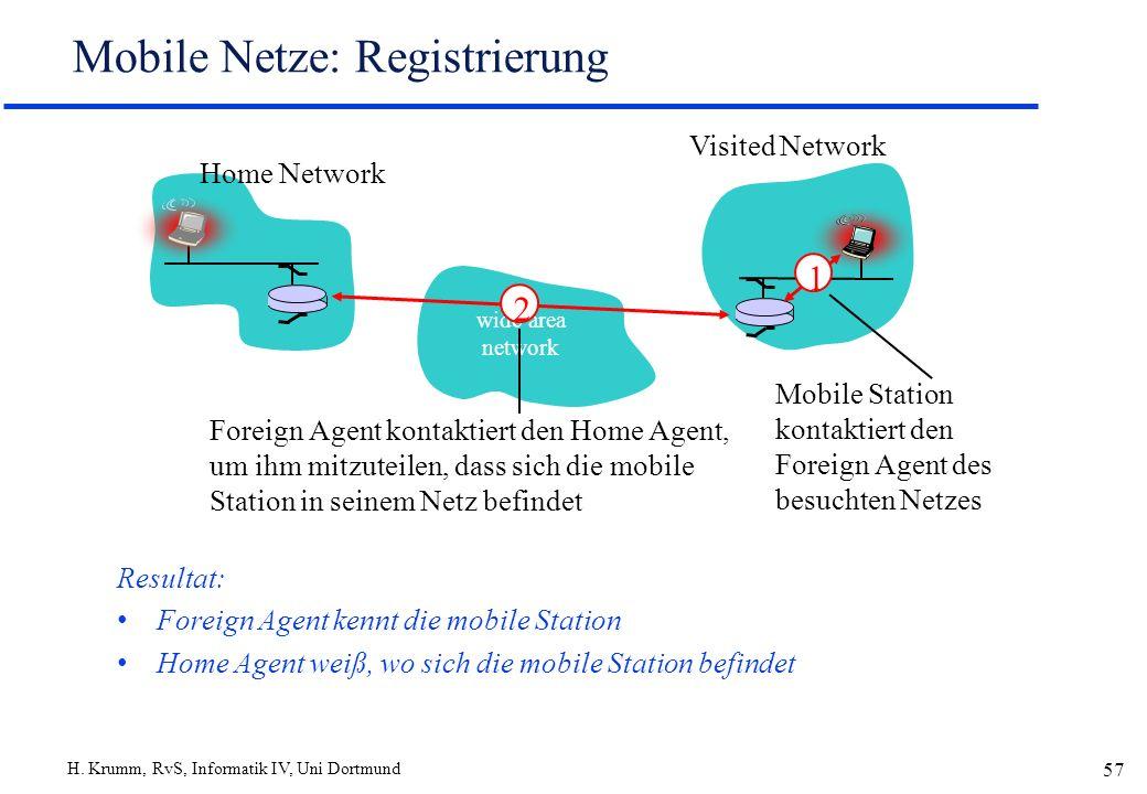 H. Krumm, RvS, Informatik IV, Uni Dortmund 57 Mobile Netze: Registrierung Resultat: Foreign Agent kennt die mobile Station Home Agent weiß, wo sich di