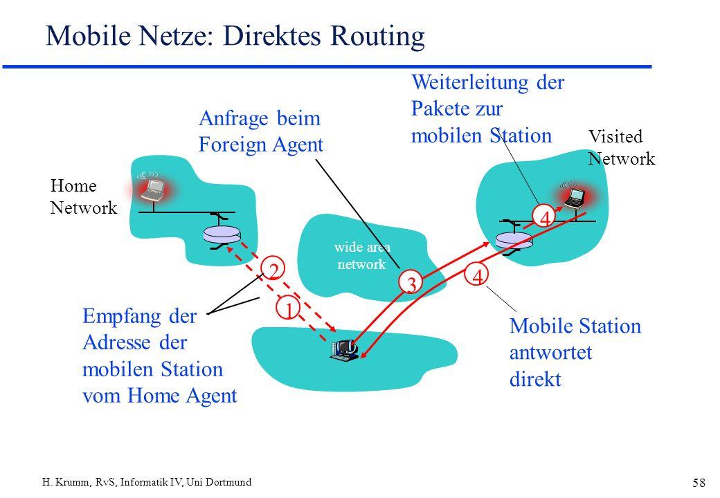 H. Krumm, RvS, Informatik IV, Uni Dortmund 58 Mobile Netze: Direktes Routing wide area network Home Network Visited Network 4 2 4 1 Empfang der Adress