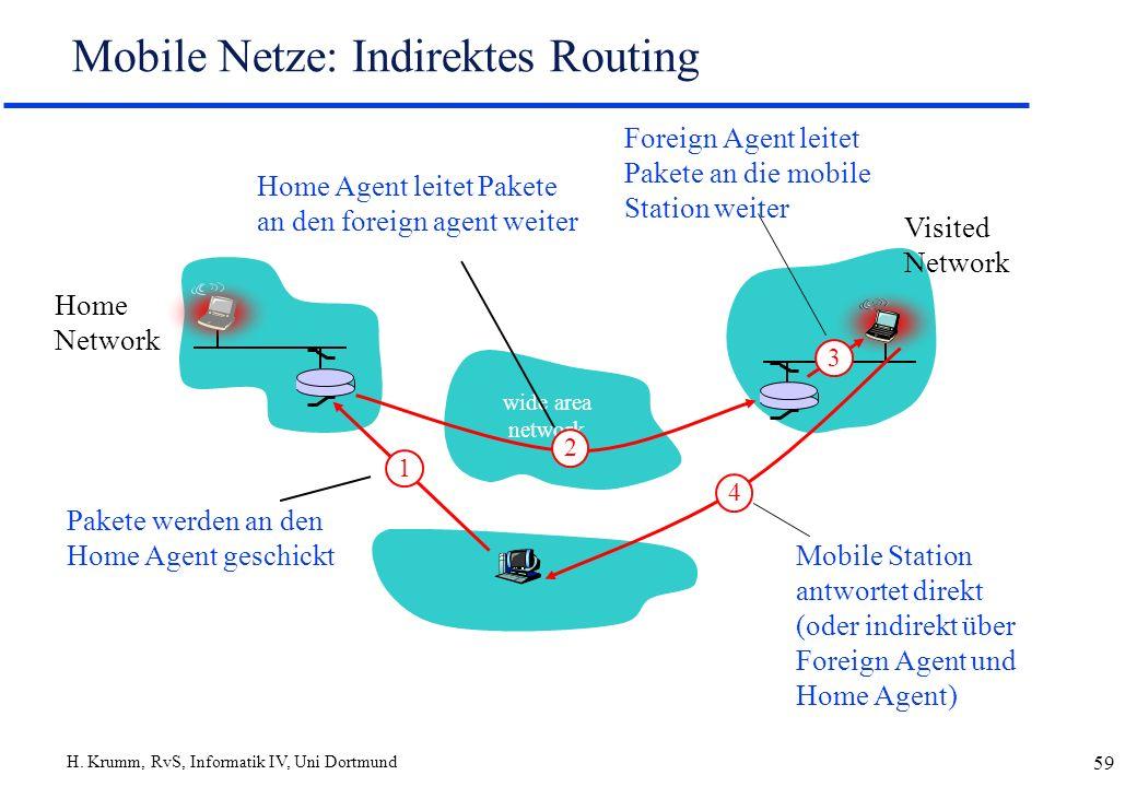 H. Krumm, RvS, Informatik IV, Uni Dortmund 59 Mobile Netze: Indirektes Routing wide area network Home Network Visited Network 3 2 4 1 Pakete werden an