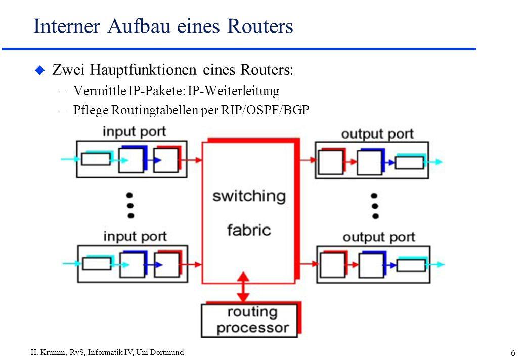 H. Krumm, RvS, Informatik IV, Uni Dortmund 6 Interner Aufbau eines Routers u Zwei Hauptfunktionen eines Routers: –Vermittle IP-Pakete: IP-Weiterleitun