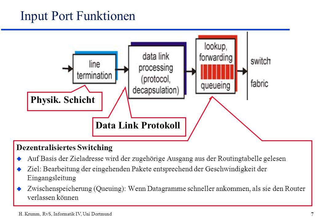 H. Krumm, RvS, Informatik IV, Uni Dortmund 7 Input Port Funktionen Dezentralisiertes Switching u Auf Basis der Zieladresse wird der zugehörige Ausgang