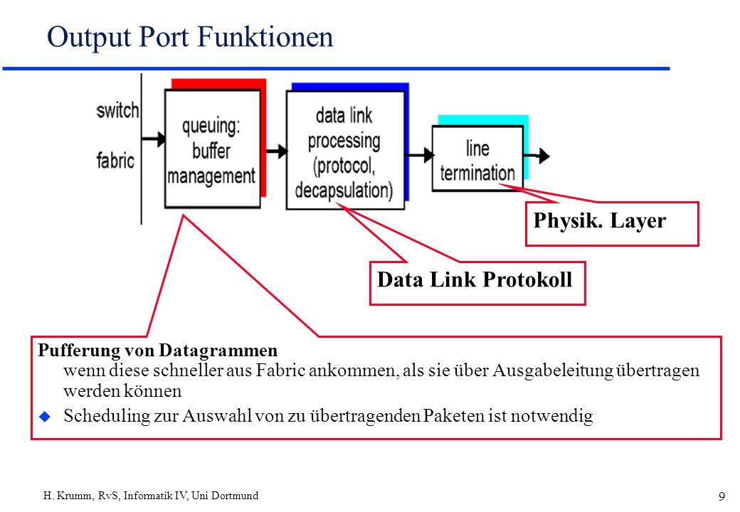 H. Krumm, RvS, Informatik IV, Uni Dortmund 9 Output Port Funktionen Pufferung von Datagrammen wenn diese schneller aus Fabric ankommen, als sie über A