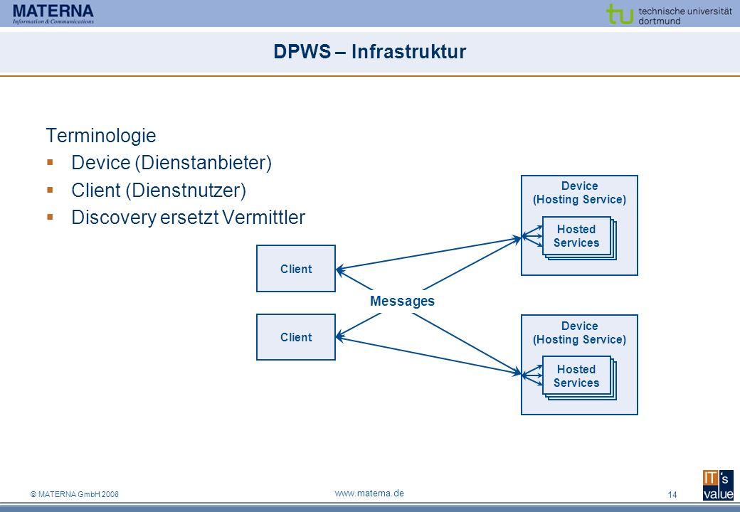© MATERNA GmbH 2008 www.materna.de 14 DPWS – Infrastruktur Terminologie Device (Dienstanbieter) Client (Dienstnutzer) Discovery ersetzt Vermittler Device (Hosting Service) Hosted Services Device (Hosting Service) Hosted Services Client Messages