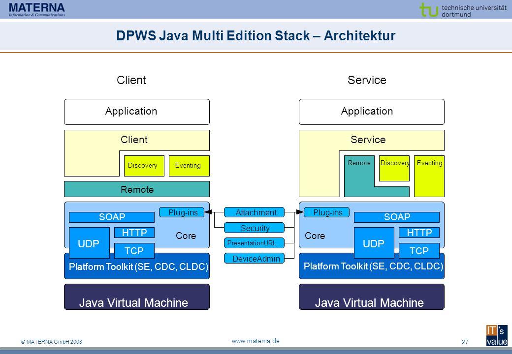 © MATERNA GmbH 2008 www.materna.de 27 DPWS Java Multi Edition Stack – Architektur