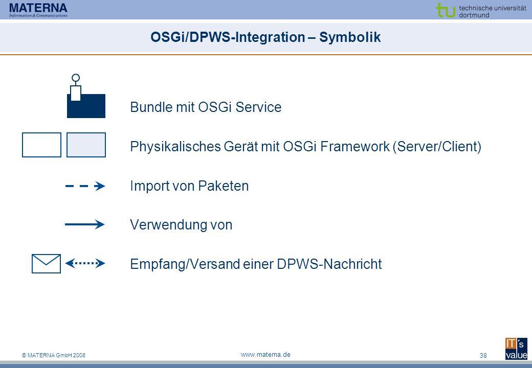 © MATERNA GmbH 2008 www.materna.de 38 OSGi/DPWS-Integration – Symbolik Bundle mit OSGi Service Physikalisches Gerät mit OSGi Framework (Server/Client) Import von Paketen Verwendung von Empfang/Versand einer DPWS-Nachricht