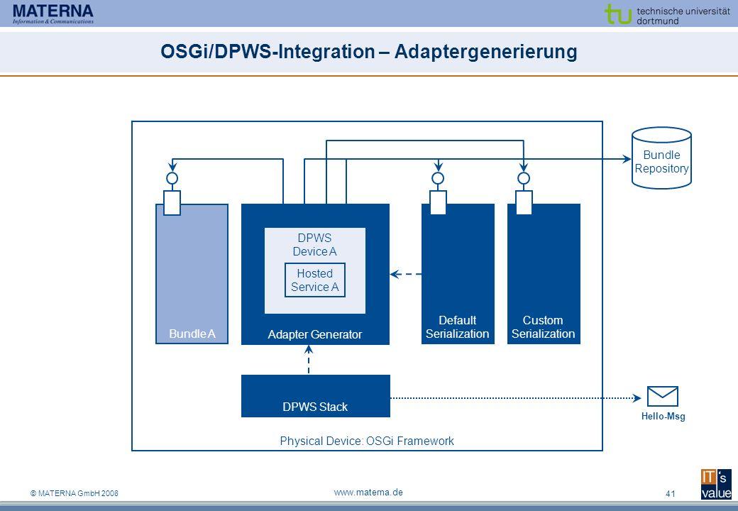 © MATERNA GmbH 2008 www.materna.de 41 OSGi/DPWS-Integration – Adaptergenerierung Physical Device: OSGi Framework Adapter Generator DPWS Device A Hoste