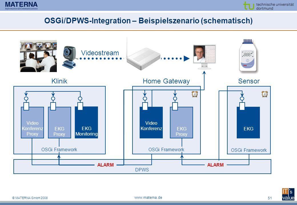 © MATERNA GmbH 2008 www.materna.de 51 OSGi/DPWS-Integration – Beispielszenario (schematisch) OSGi Framework EKG Proxy Video KonferenzEKG Proxy Video K