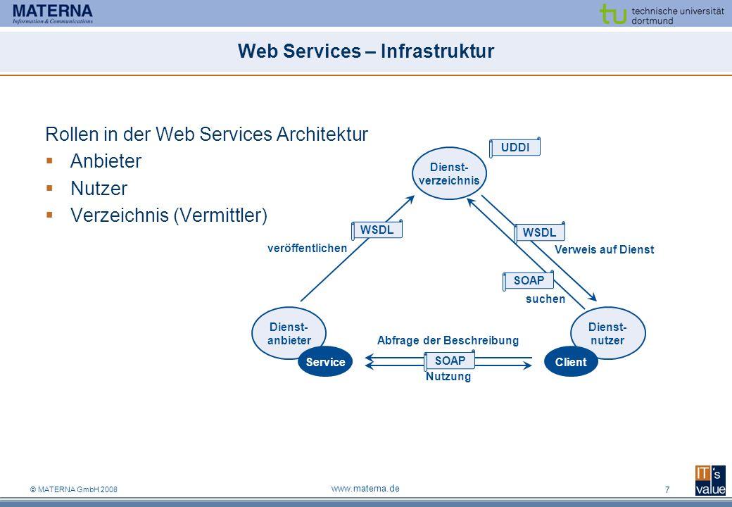 © MATERNA GmbH 2008 www.materna.de 48 OSGi/DPWS-Integration – Zusatz-Services Zusätzliche Attribute eines DPWS-Service geben an, unter welchen Interfaces ein Service registriert wird Je nach Bedarf werden DPWS-Zusatz-Services für ein Bundle-Device verfügbar gemacht: OSGi-Zusatz-Service: Überträgt die Eigenschaften eines Service (Properties) Java-Zusatz-Service: Liefert Informationen über die Interface-Vererbungshierarchie und die Zuordnung der Methoden zu den Interfaces