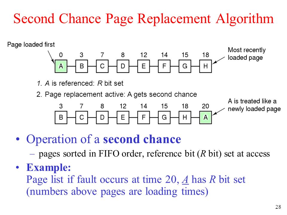 28 Second Chance Page Replacement Algorithm Operation of a second chance –pages sorted in FIFO order, reference bit (R bit) set at access Example: Pag