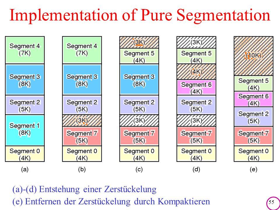 55 Implementation of Pure Segmentation (a)-(d) Entstehung einer Zerstückelung (e) Entfernen der Zerstückelung durch Kompaktieren