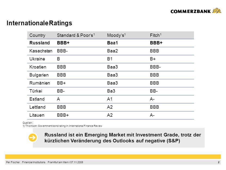 2 Per Fischer Financial Institutions Frankfurt am Main / 07.11.2008 CountryStandard & Poors 1 Moodys 1 Fitch 1 RusslandBBB+Baa1BBB+ KasachstanBBB-Baa2BBB UkraineBB1B+ KroatienBBBBaa3BBB- BulgarienBBBBaa3BBB RumänienBB+Baa3BBB TürkeiBB-Ba3BB- EstlandAA1A- LettlandBBBA2BBB LitauenBBB+A2A- Quellen: 1) Thomson, Government bond rating in: International Finance Review Russland ist ein Emerging Market mit Investment Grade, trotz der kürzlichen Veränderung des Outlooks auf negative (S&P) Internationale Ratings