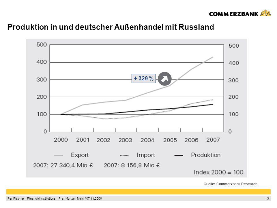 3 Per Fischer Financial Institutions Frankfurt am Main / 07.11.2008 Produktion in und deutscher Außenhandel mit Russland + 329 % Quelle: Commerzbank Research