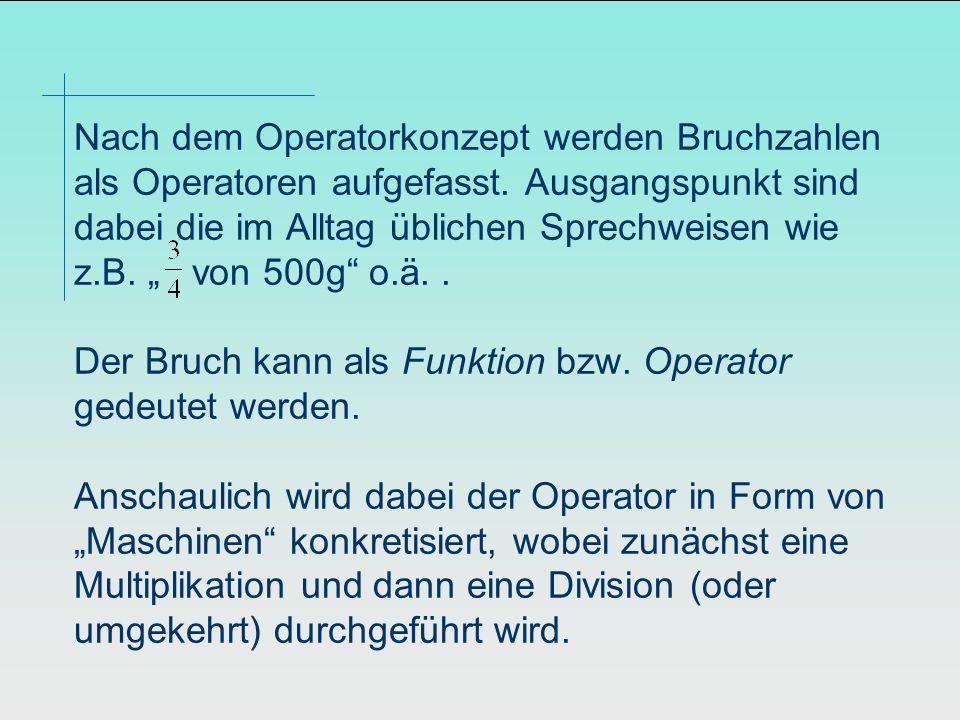 Nach dem Operatorkonzept werden Bruchzahlen als Operatoren aufgefasst. Ausgangspunkt sind dabei die im Alltag üblichen Sprechweisen wie z.B. von 500g