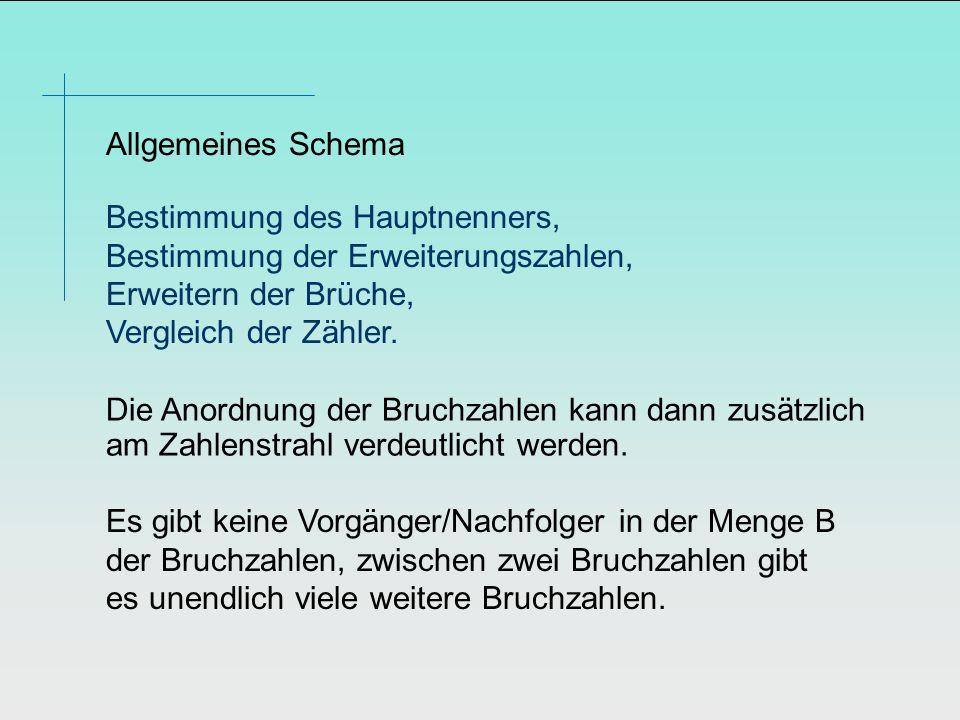 Allgemeines Schema Bestimmung des Hauptnenners, Bestimmung der Erweiterungszahlen, Erweitern der Brüche, Vergleich der Zähler. Die Anordnung der Bruch