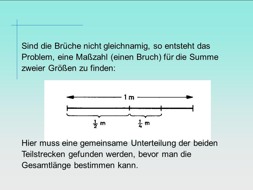 Sind die Brüche nicht gleichnamig, so entsteht das Problem, eine Maßzahl (einen Bruch) für die Summe zweier Größen zu finden: Hier muss eine gemeinsam
