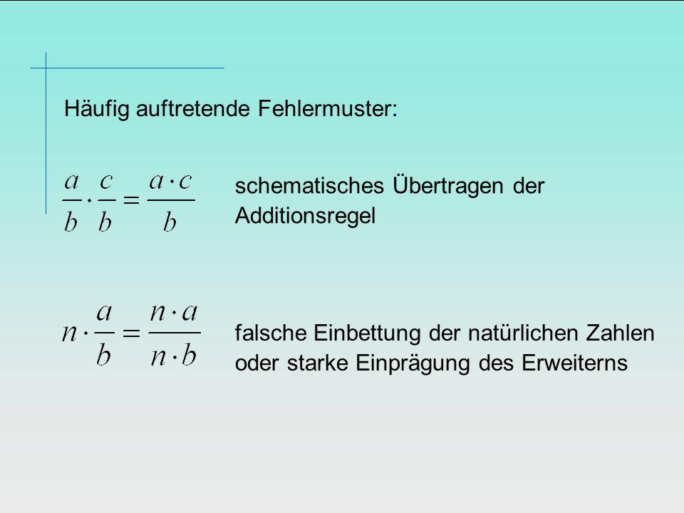 Häufig auftretende Fehlermuster: schematisches Übertragen der Additionsregel falsche Einbettung der natürlichen Zahlen oder starke Einprägung des Erwe