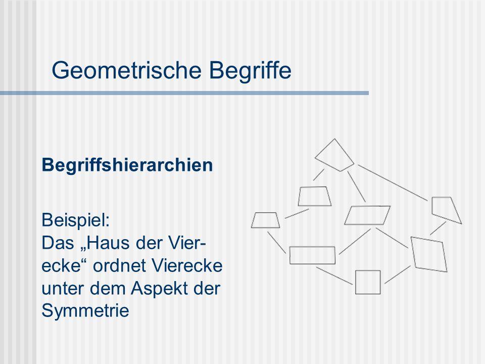 Geometrische Begriffe Begriffshierarchien Beispiel: Das Haus der Vier- ecke ordnet Vierecke unter dem Aspekt der Symmetrie