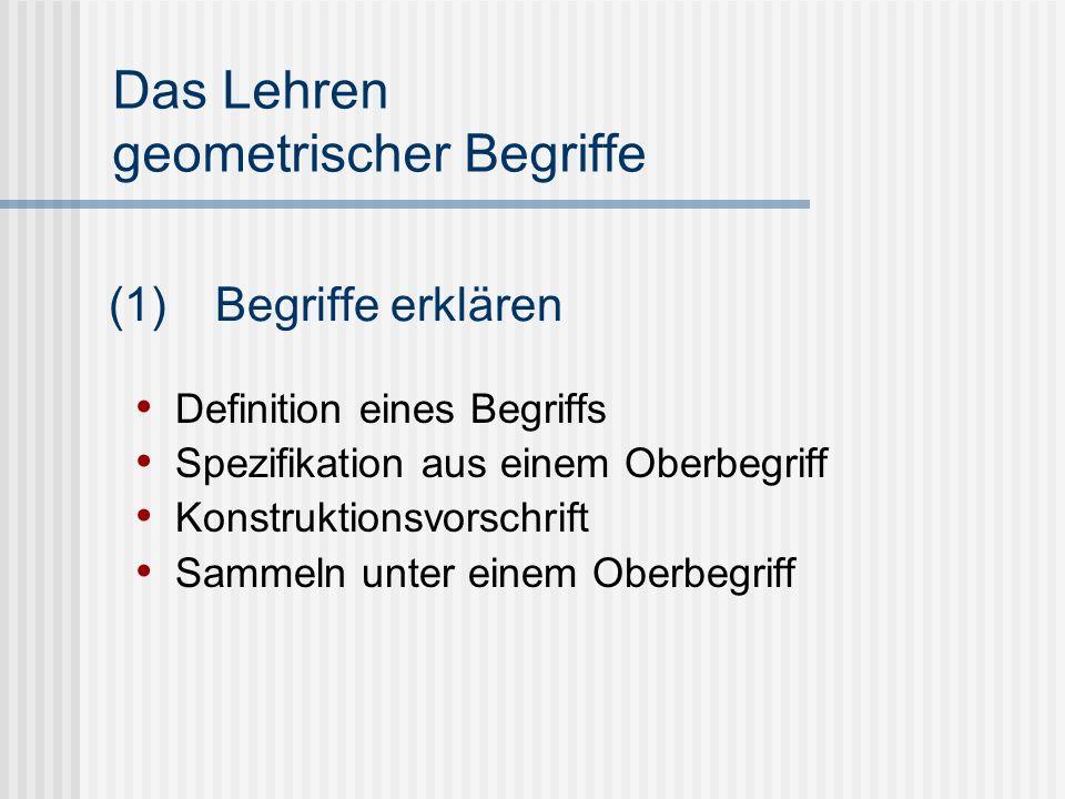 Das Lehren geometrischer Begriffe Definition eines Begriffs Spezifikation aus einem Oberbegriff Konstruktionsvorschrift Sammeln unter einem Oberbegrif