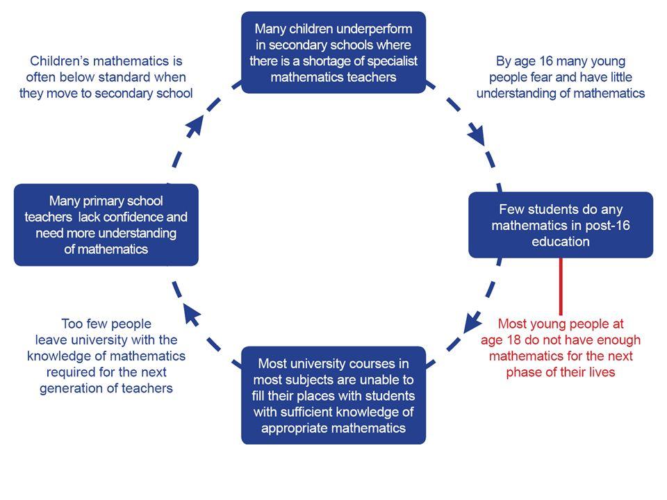 Lebensvorbereitung Weltorientierung Anleitung zum kritischen Vernunftgebrauch Stiftung kultureller Kohärenz … Aufgaben der Schule