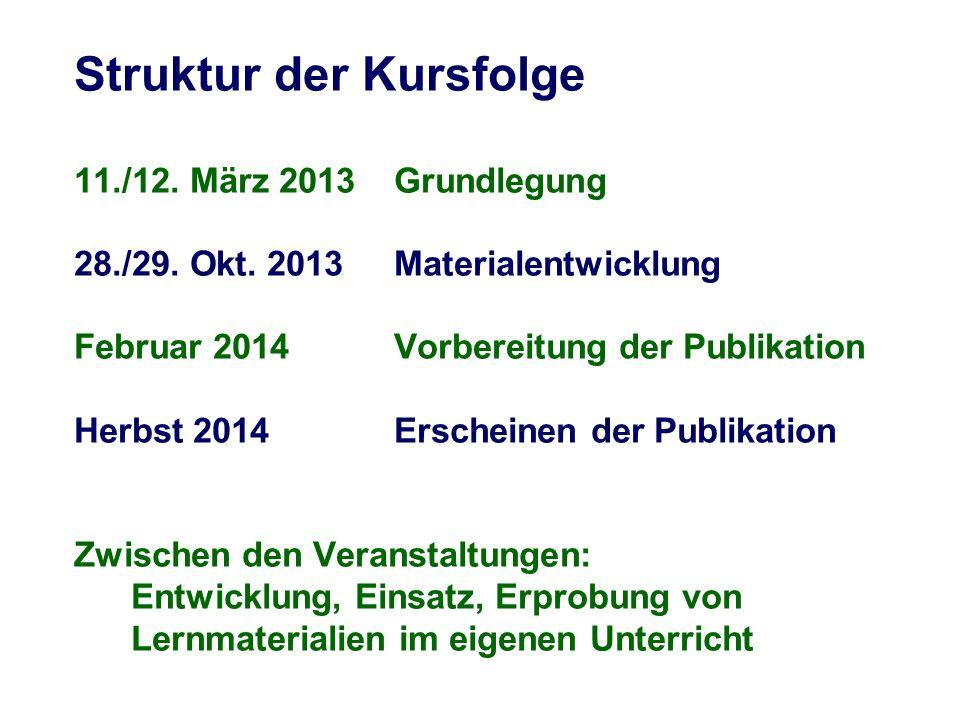 Struktur der Kursfolge 11./12. März 2013Grundlegung 28./29. Okt. 2013Materialentwicklung Februar 2014Vorbereitung der Publikation Herbst 2014Erscheine