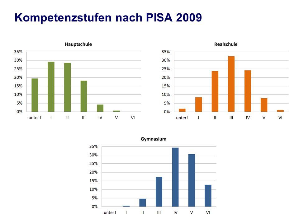 Kompetenzstufen nach PISA 2009