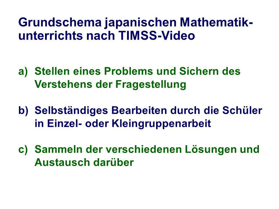 Grundschema japanischen Mathematik- unterrichts nach TIMSS-Video a)Stellen eines Problems und Sichern des Verstehens der Fragestellung b)Selbständiges
