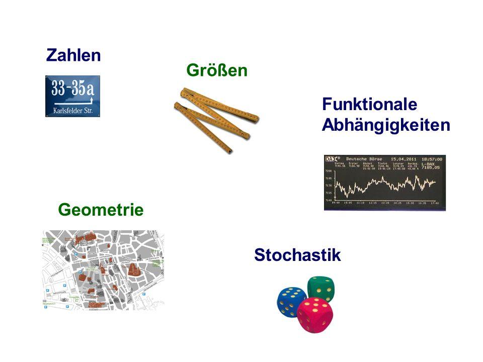 Größen Zahlen Stochastik Funktionale Abhängigkeiten Geometrie