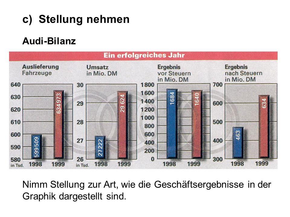 Nimm Stellung zur Art, wie die Geschäftsergebnisse in der Graphik dargestellt sind. c) Stellung nehmen Audi-Bilanz