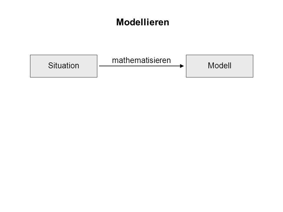 Modellieren mathematische Lösung SituationModell mathematisieren verarbeiten