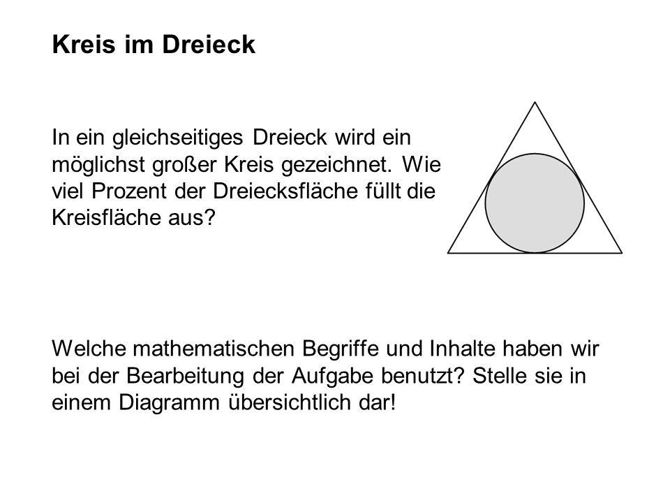 In ein gleichseitiges Dreieck wird ein möglichst großer Kreis gezeichnet. Wie viel Prozent der Dreiecksfläche füllt die Kreisfläche aus? Kreis im Drei