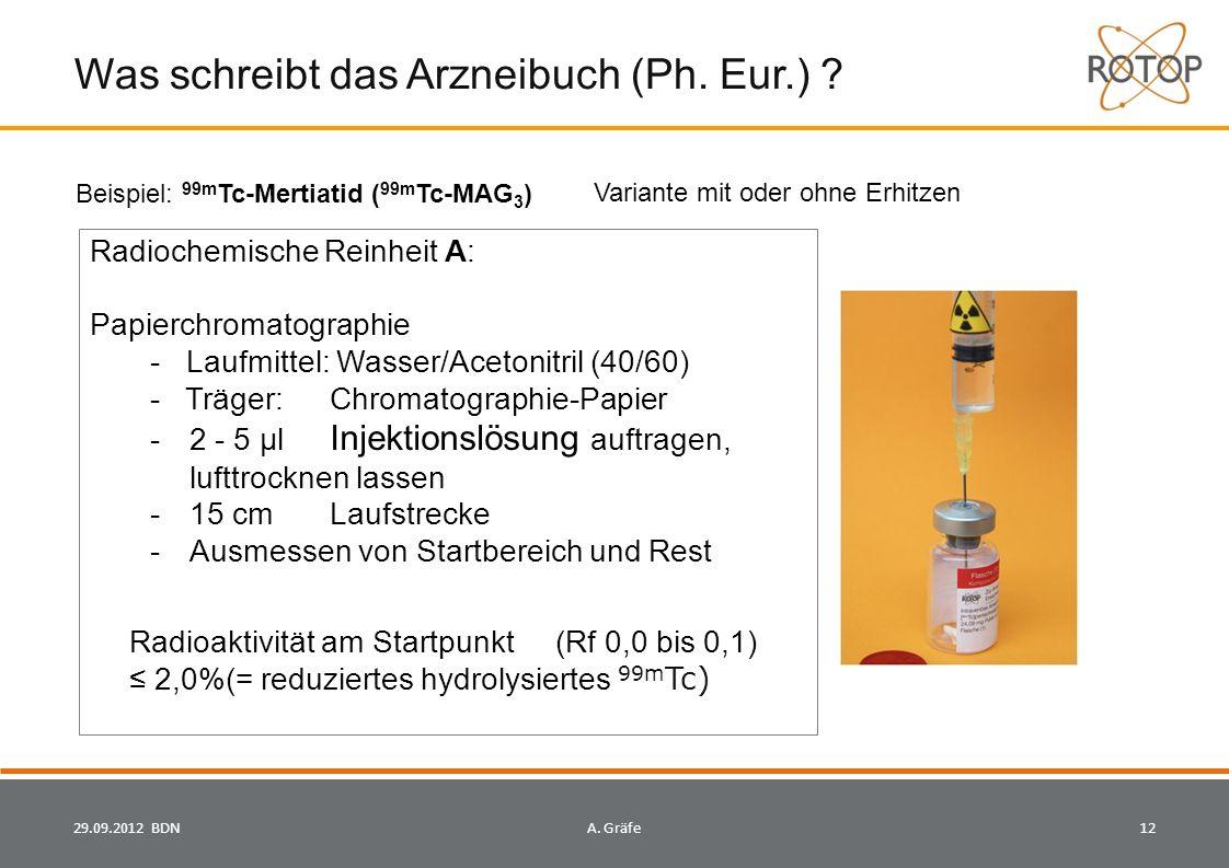 Was schreibt das Arzneibuch (Ph.Eur.) .