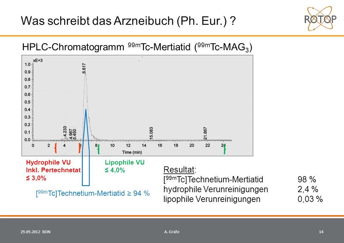 Was schreibt das Arzneibuch (Ph.Eur.) . Hydrophile VU Inkl.