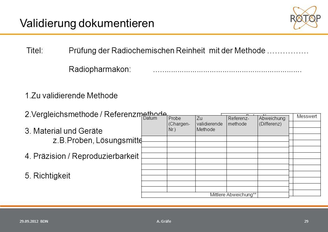 Validierung dokumentieren 29.09.2012 BDN29A.