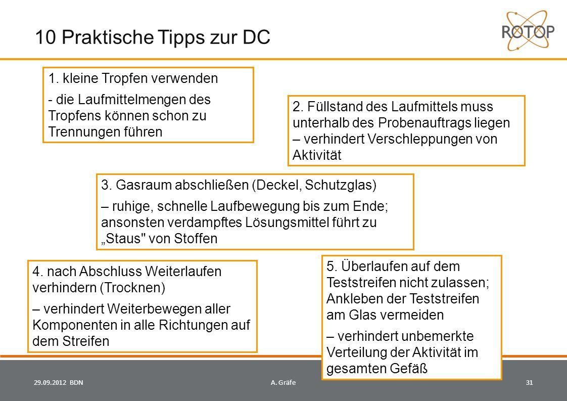 10 Praktische Tipps zur DC 4.