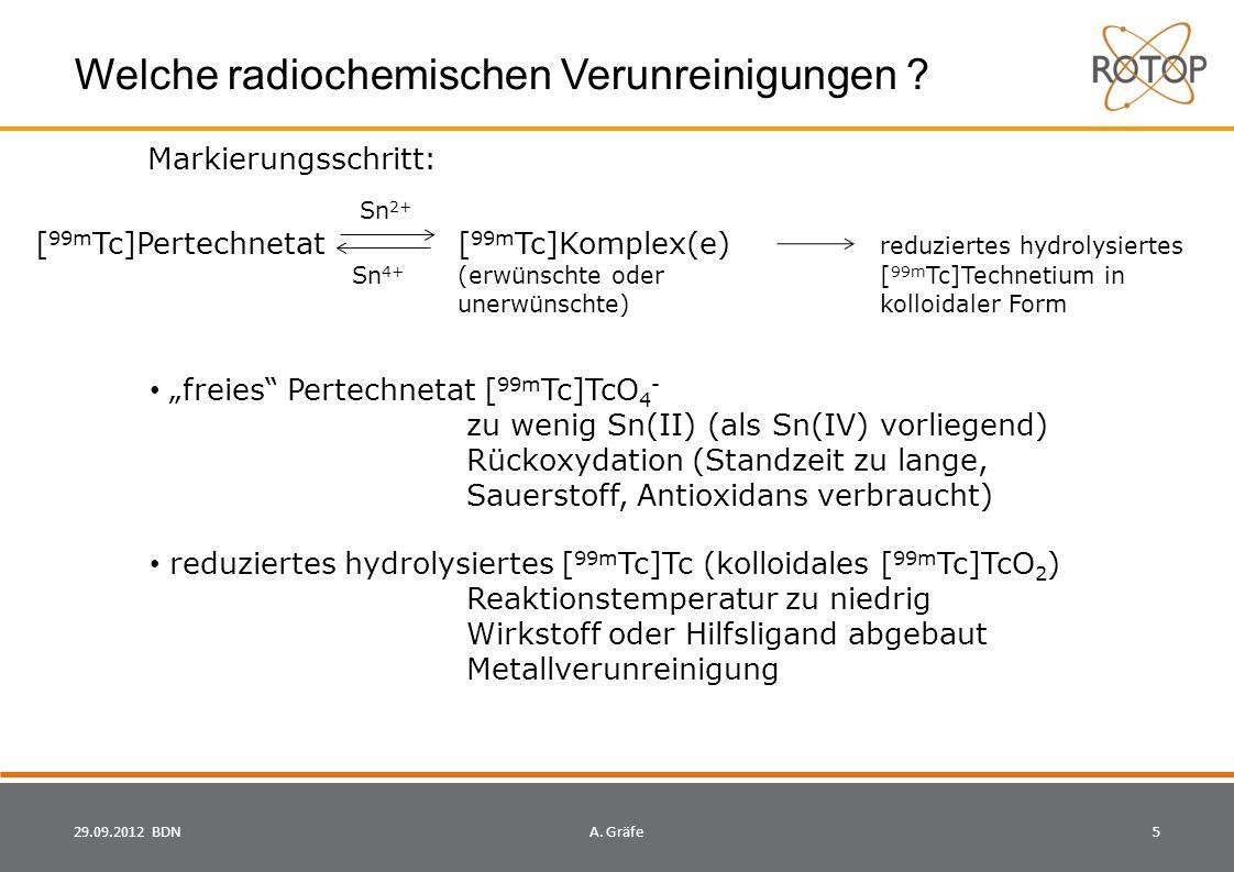 Welche Alternativen gibt es ? Eluent Wasser Eluent MEK 29.09.2012 BDN16A. Gräfe Beispiel QK-Set