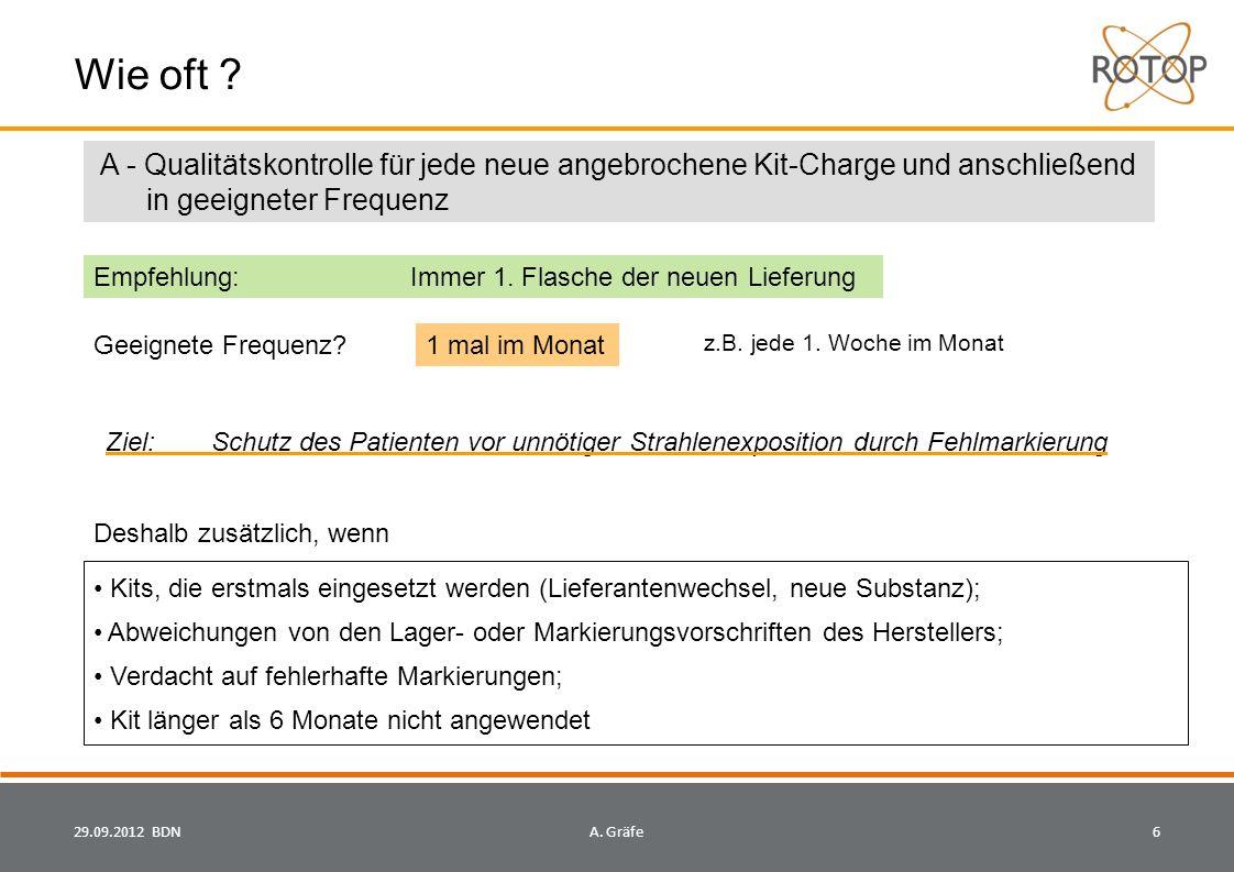 Beispiel – Methodenvergleich für MAG-3 Kit Probe HPLC/TLC Ph.Eur.