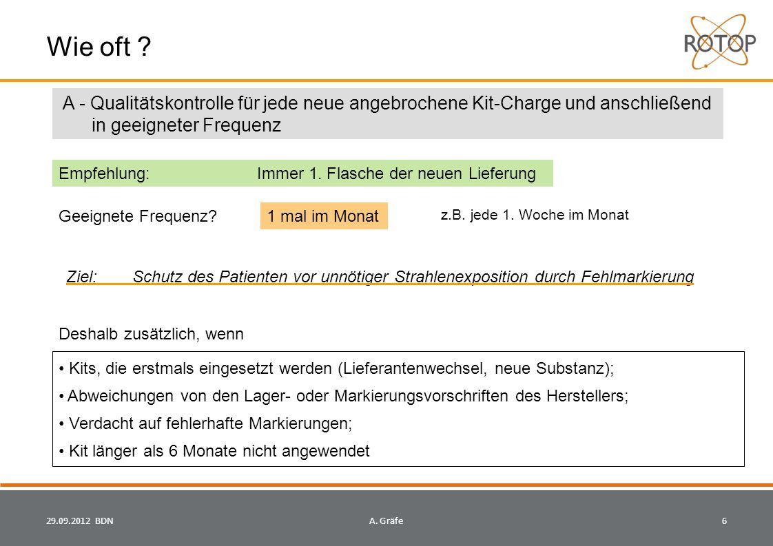 Validierbeispiel [ 99m Tc]Pertechnetat in markiertem Kit 29.09.2012 BDN27A.