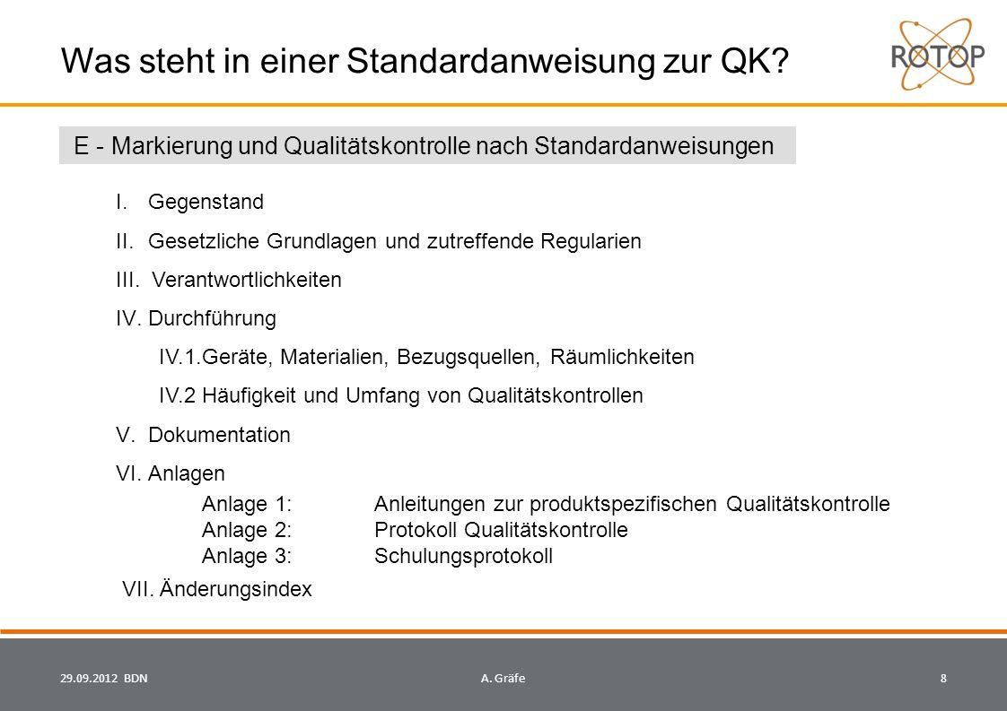 29.09.2012 BDN8A.Gräfe Was steht in einer Standardanweisung zur QK.