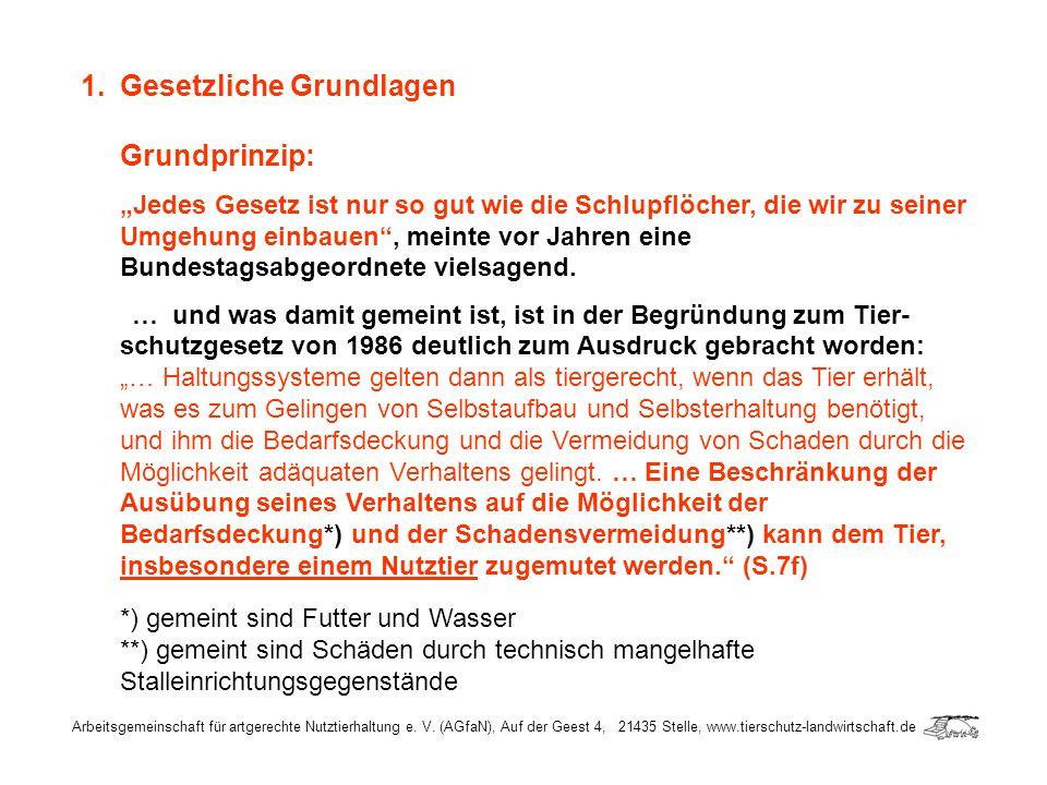 Arbeitsgemeinschaft für artgerechte Nutztierhaltung e. V. (AGfaN), Auf der Geest 4, 21435 Stelle, www.tierschutz-landwirtschaft.de 1.Gesetzliche Grund
