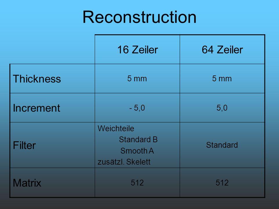 Reconstruction 16 Zeiler64 Zeiler Thickness 5 mm Increment - 5,05,0 Filter Weichteile Standard B Smooth A zusätzl. Skelett Standard Matrix 512