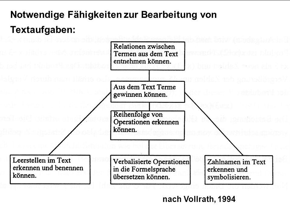 Notwendige Fähigkeiten zur Bearbeitung von Textaufgaben: nach Vollrath, 1994