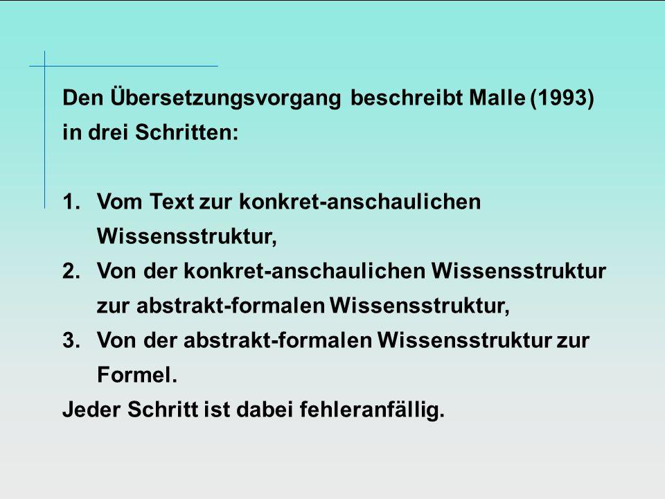 Den Übersetzungsvorgang beschreibt Malle (1993) in drei Schritten: 1. Vom Text zur konkret-anschaulichen Wissensstruktur, 2. Von der konkret-anschauli