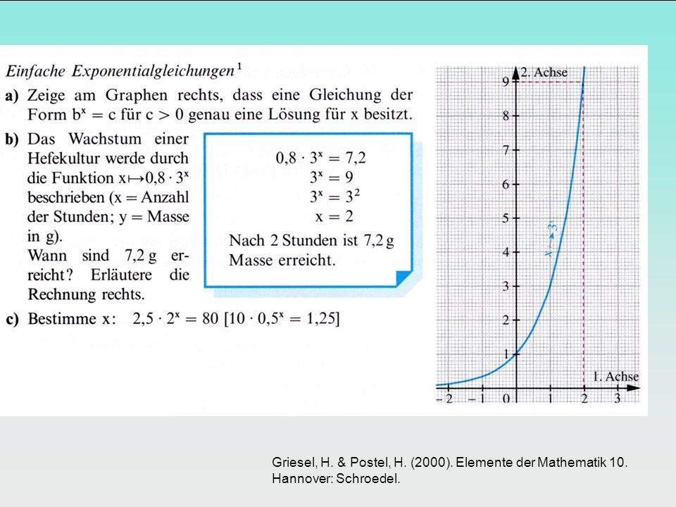 Griesel, H. & Postel, H. (2000). Elemente der Mathematik 10. Hannover: Schroedel.