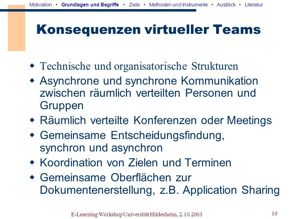 E-Learning Workshop Universität Hildesheim, 2.10.2003 9 Virtuelles Team Flexible Gruppe Standortverteilt und orts-unabhängig Gemeinsame Ziele bzw. Arb